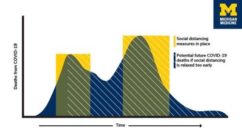 flattening_curve_social_distancing.jpg